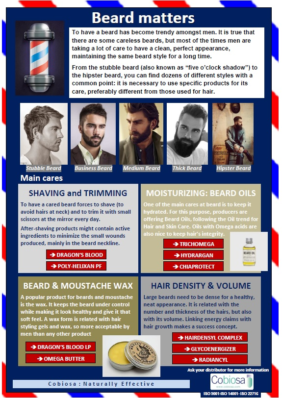 Beard Matters